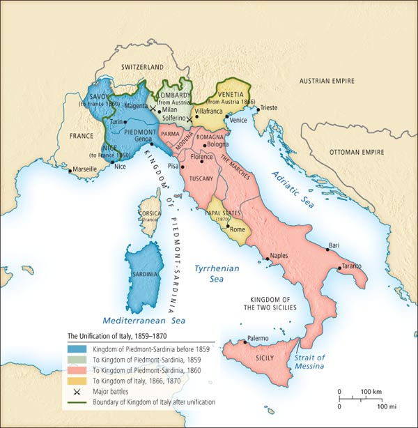 The Unification of Italy 18591870